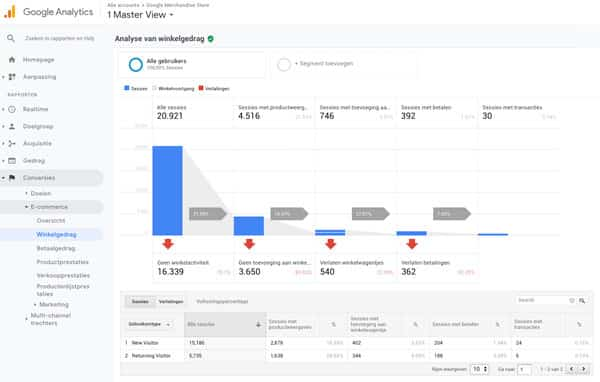 Google-Analytics-Enhanced-Ecommerce