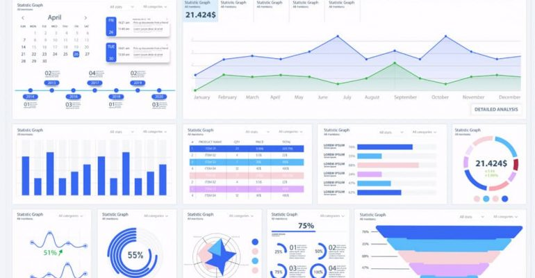 KPI dashboard bouwen? Wij geven 6 tips!